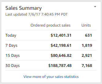 Amazon sellercentral sales summary widget