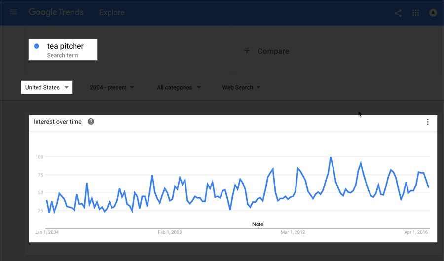 Limit your Google Trends geography