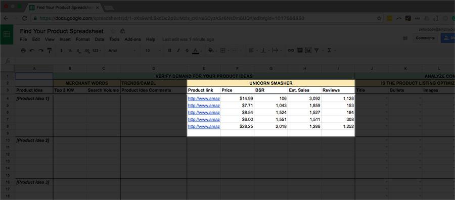 Unicorn Smasher data into what to sell on Amazon spreadsheet