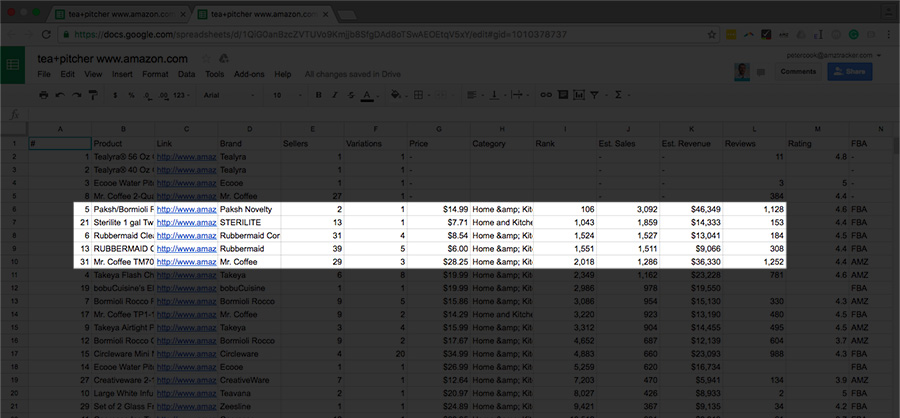 Put data on what to sell on Amazon spreadsheet