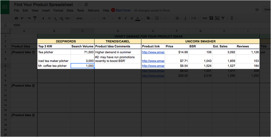Price Discrepancy on What to Sell on Amazon Spreadsheet