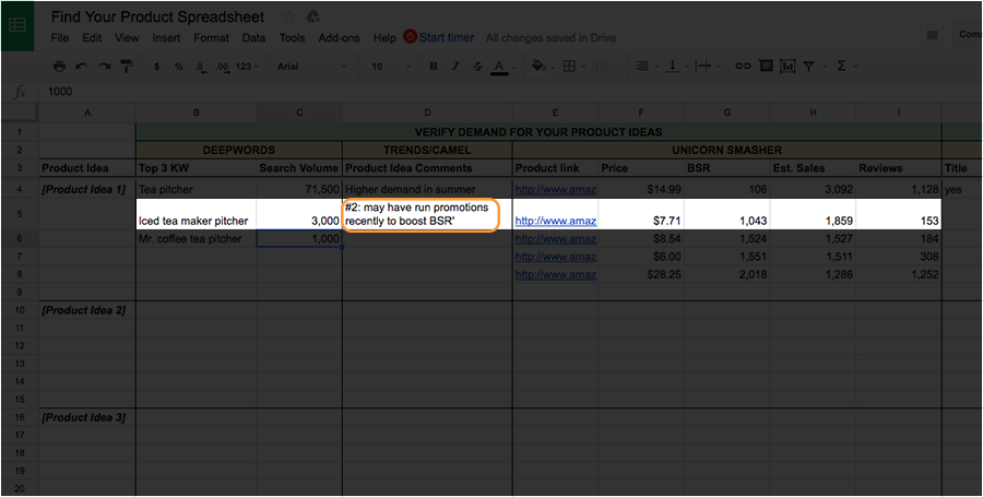 What to sell on Amazon spreadsheet– recent promotion